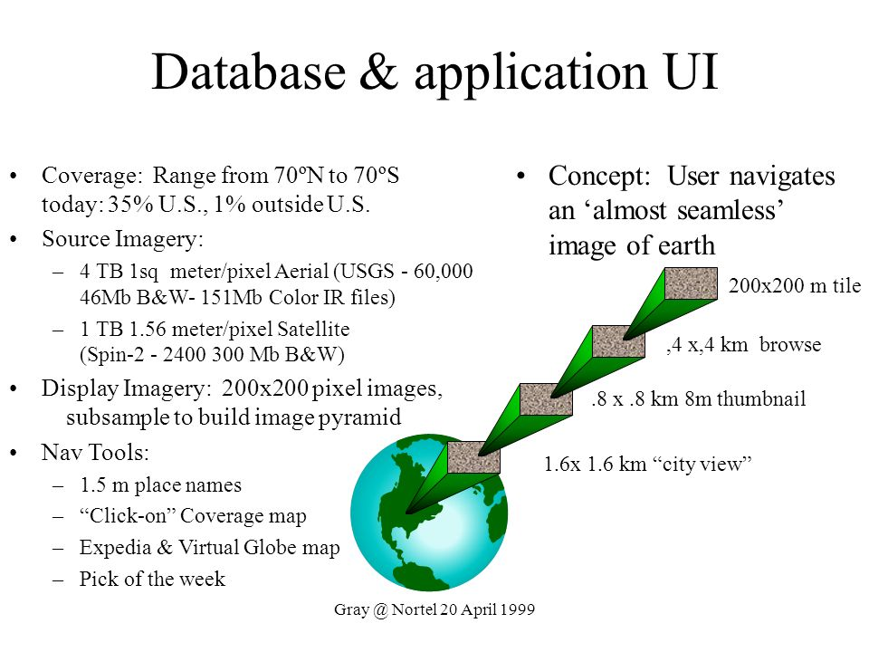 Gray @ Nortel 20 April 1999 Coverage: Range from 70ºN to 70ºS today: 35% U.S., 1% outside U.S. Source Imagery: –4 TB 1sq meter/pixel Aerial (USGS - 60
