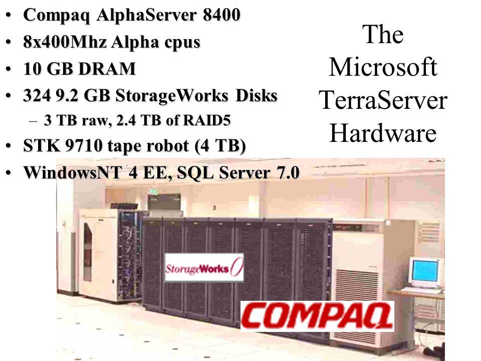 Gray @ Nortel 20 April 1999 The Microsoft TerraServer Hardware Compaq AlphaServer 8400Compaq AlphaServer 8400 8x400Mhz Alpha cpus8x400Mhz Alpha cpus 1
