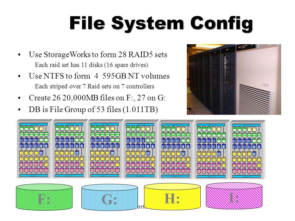 Gray @ Nortel 20 April 1999 Use StorageWorks to form 28 RAID5 sets Each raid set has 11 disks (16 spare drives) Use NTFS to form 4 595GB NT volumes Ea