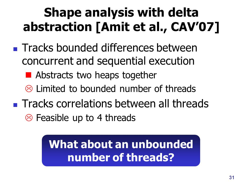 Shape analysis with delta abstraction [Amit et al., CAV07] Tracks bounded differences between concurrent and sequential execution Abstracts two heaps together Limited to bounded number of threads Tracks correlations between all threads Feasible up to 4 threads 31 What about an unbounded number of threads