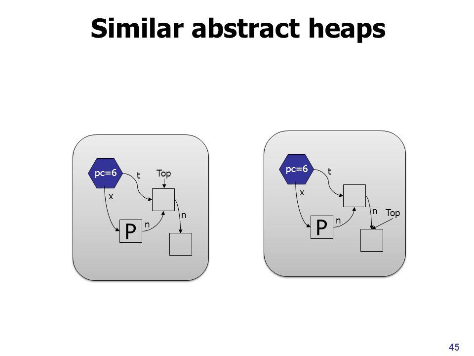 Similar abstract heaps pc=6 P x n Top t 45 n pc=6 P x n Top t n