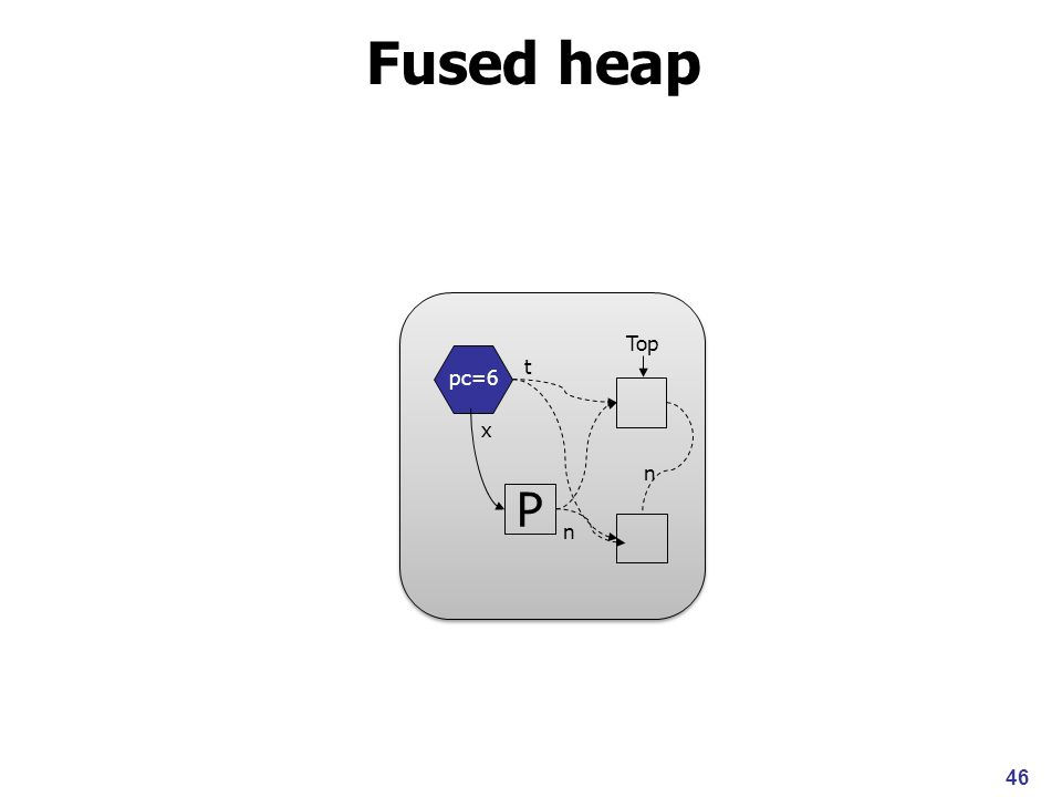 Fused heap pc=6 P x n Top t 46 n