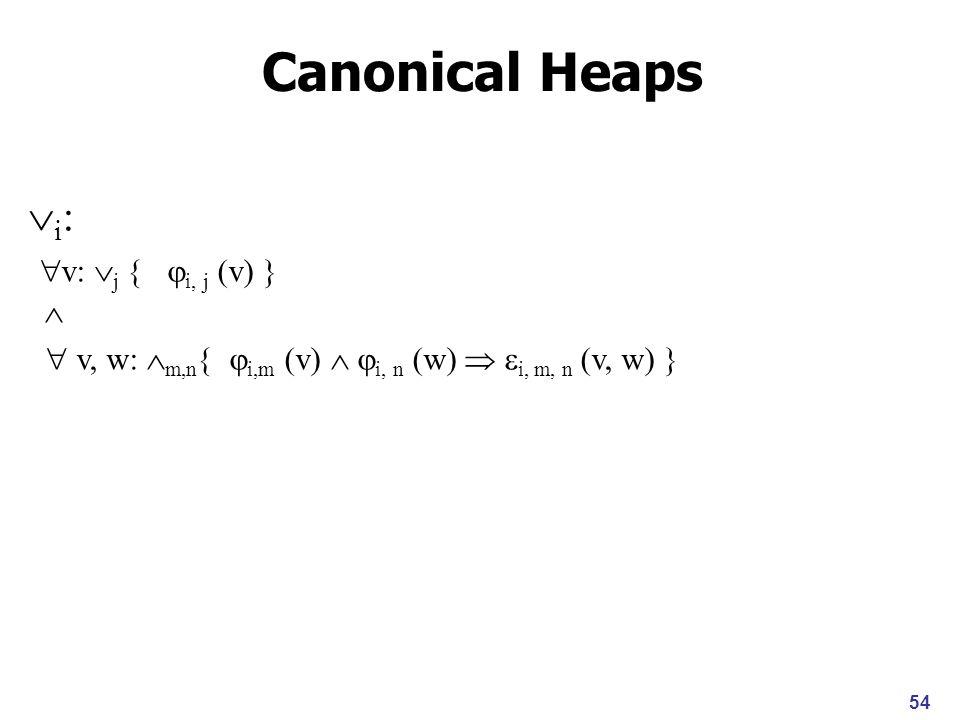54 i : v: j } i, j (v) } v, w: m,n } i,m (v) i, n (w) i, m, n (v, w) } Canonical Heaps