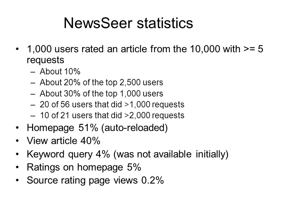 NewsSeer statistics 1,000 users rated an article from the 10,000 with >= 5 requests –About 10% –About 20% of the top 2,500 users –About 30% of the top 1,000 users –20 of 56 users that did >1,000 requests –10 of 21 users that did >2,000 requests Homepage 51% (auto-reloaded) View article 40% Keyword query 4% (was not available initially) Ratings on homepage 5% Source rating page views 0.2%