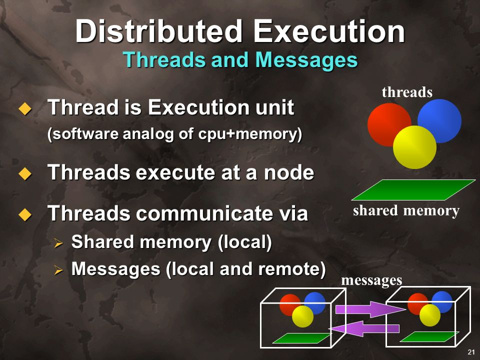 21 Distributed Execution Threads and Messages Thread is Execution unit (software analog of cpu+memory) Thread is Execution unit (software analog of cp