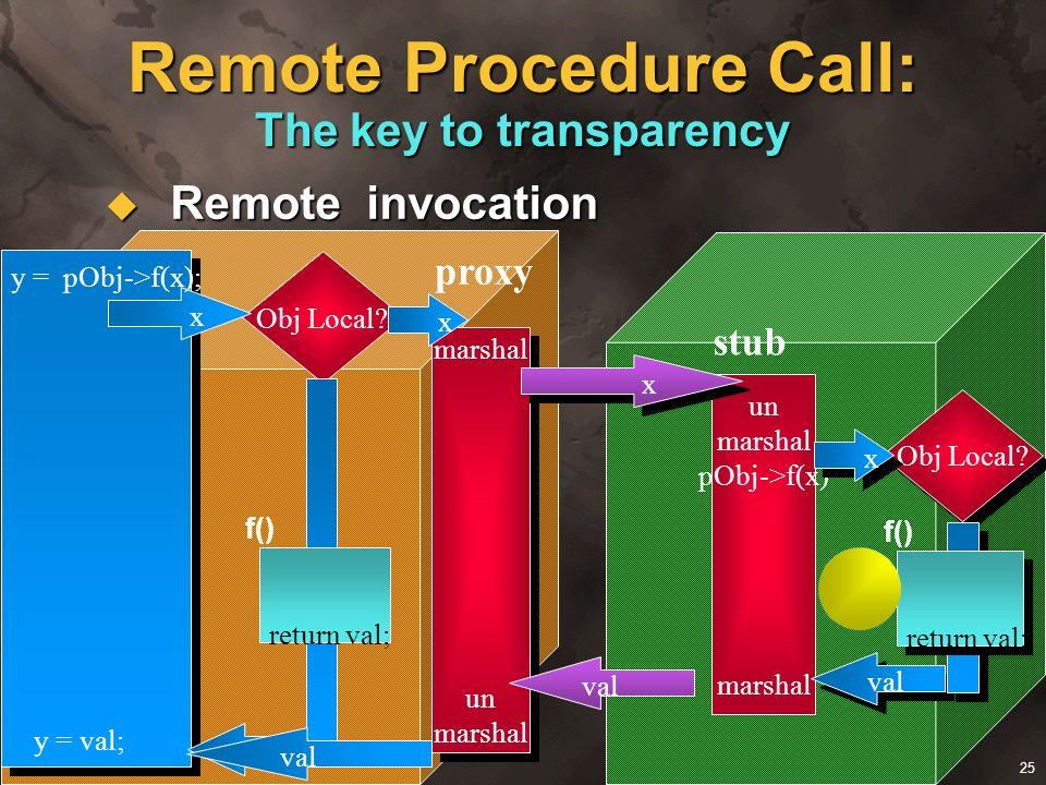 25 Remote Procedure Call: The key to transparency Remote invocation Remote invocation Obj Local? x val y = val; f() return val; y = pObj->f(x); marsha