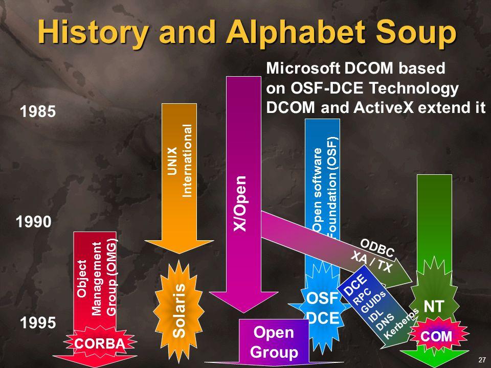 27 Solaris UNIX International OSF DCE Open software Foundation (OSF) NT ODBC XA / TX DCE RPC GUIDs IDL DNS Kerberos COM Object Management Group (OMG)