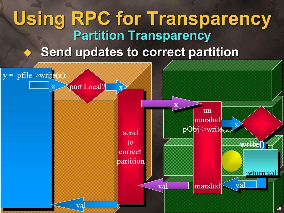 28 Send updates to correct partition Send updates to correct partition Using RPC for Transparency Partition Transparency part Local? x y = pfile->writ