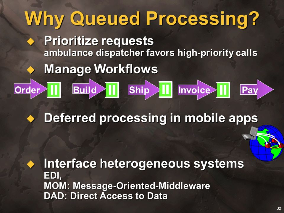 32 Why Queued Processing? Prioritize requests ambulance dispatcher favors high-priority calls Prioritize requests ambulance dispatcher favors high-pri