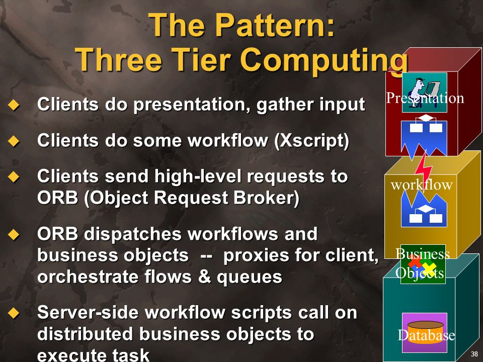 38 The Pattern: Three Tier Computing Clients do presentation, gather input Clients do presentation, gather input Clients do some workflow (Xscript) Cl