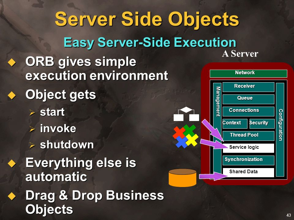 43 Server Side Objects Easy Server-Side Execution ORB gives simple execution environment ORB gives simple execution environment Object gets Object get