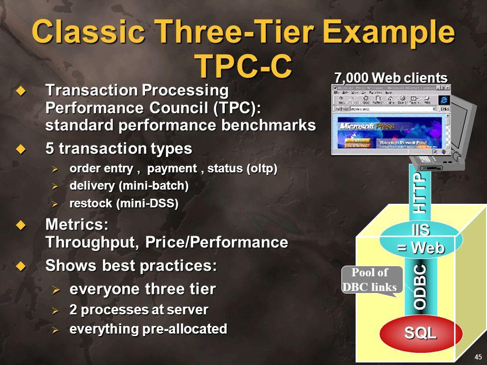 45 Classic Three-Tier Example TPC-C Transaction Processing Performance Council (TPC): standard performance benchmarks Transaction Processing Performan
