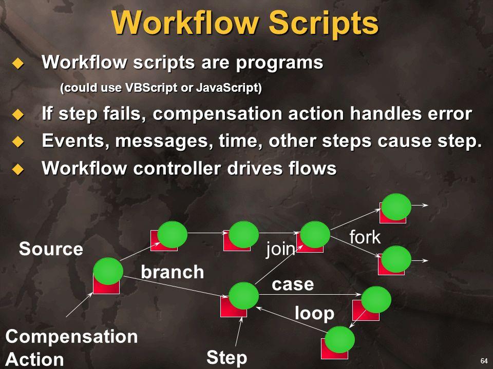 64 Workflow Scripts Workflow scripts are programs (could use VBScript or JavaScript) Workflow scripts are programs (could use VBScript or JavaScript)