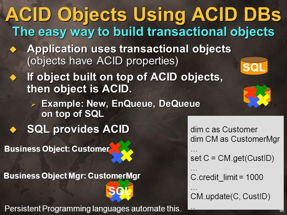 66 ACID Objects Using ACID DBs The easy way to build transactional objects Application uses transactional objects (objects have ACID properties) Appli