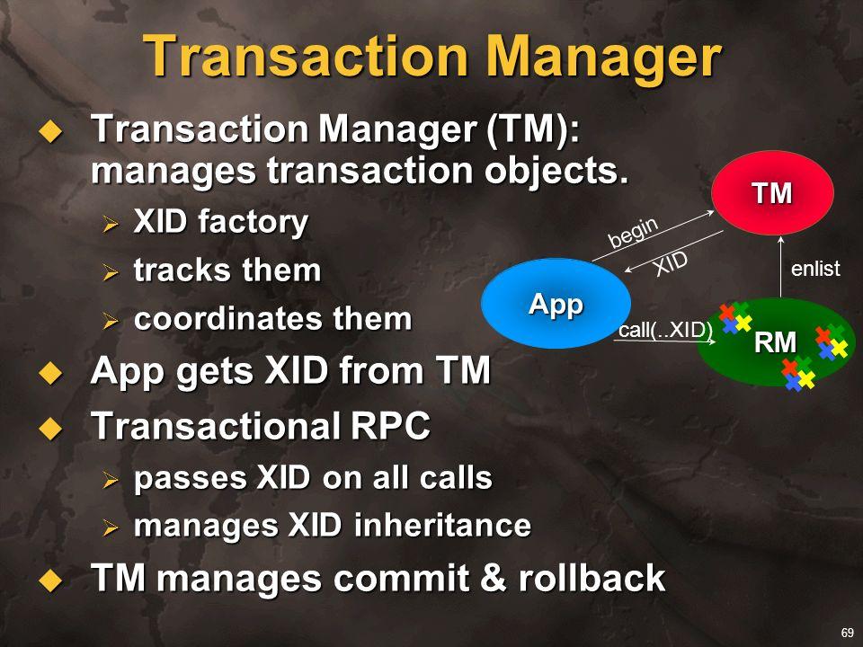 69 Transaction Manager Transaction Manager (TM): manages transaction objects. Transaction Manager (TM): manages transaction objects. XID factory XID f