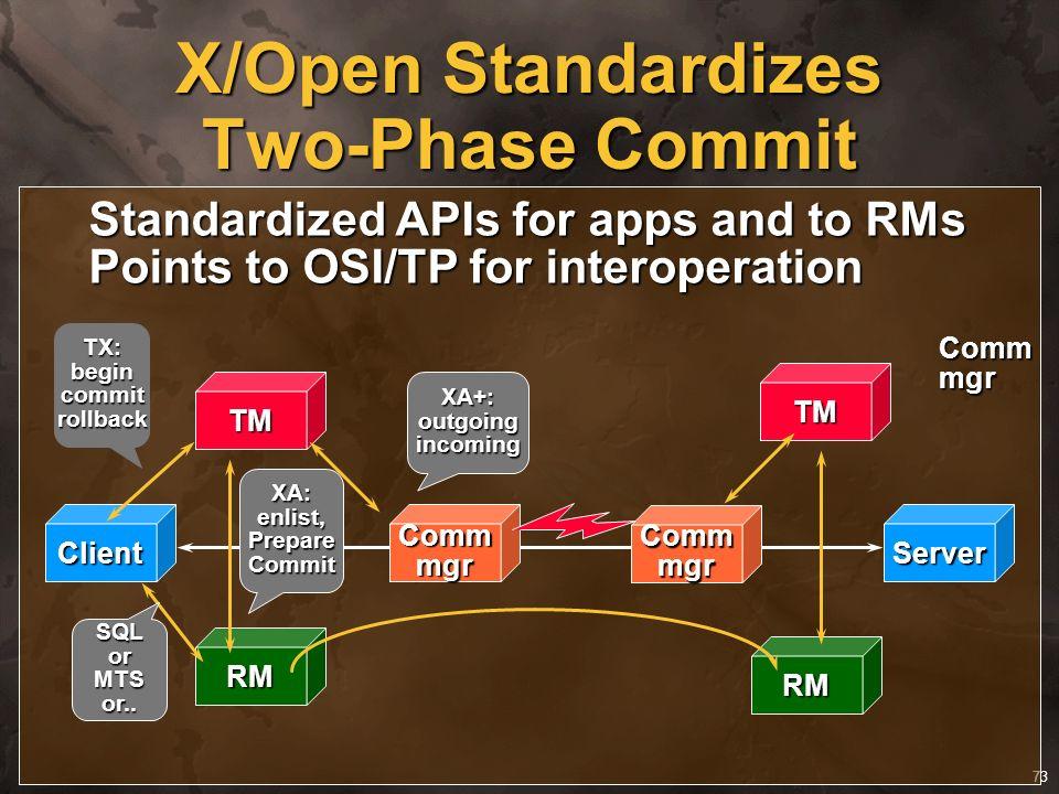 73 X/Open Standardizes Two-Phase Commit TM Client RM CommmgrServer Commmgr RM TM TX:begincommitrollback SQLorMTSor.. XA+:outgoingincoming XA:enlist,Pr