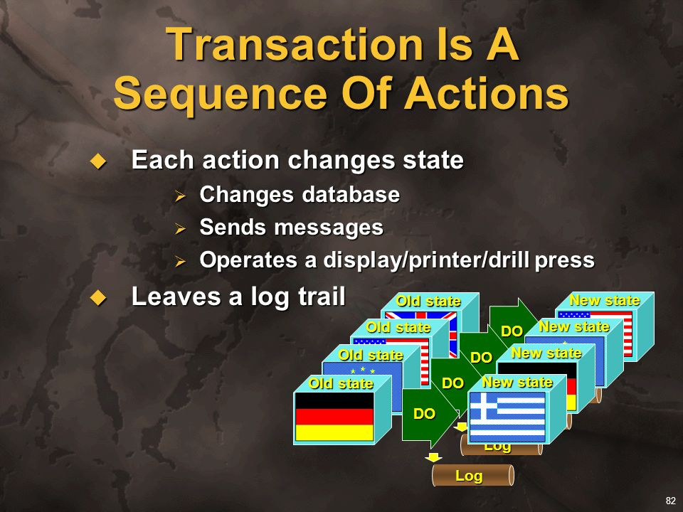82 Transaction Is A Sequence Of Actions Each action changes state Each action changes state Changes database Changes database Sends messages Sends mes