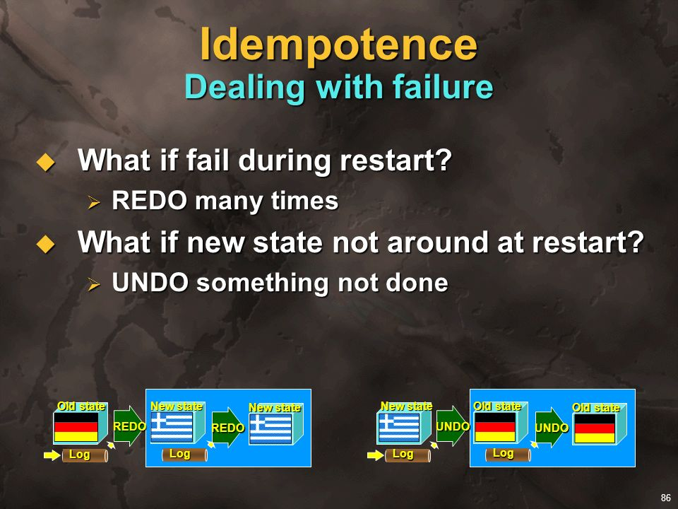 86 Idempotence Dealing with failure What if fail during restart? What if fail during restart? REDO many times REDO many times What if new state not ar