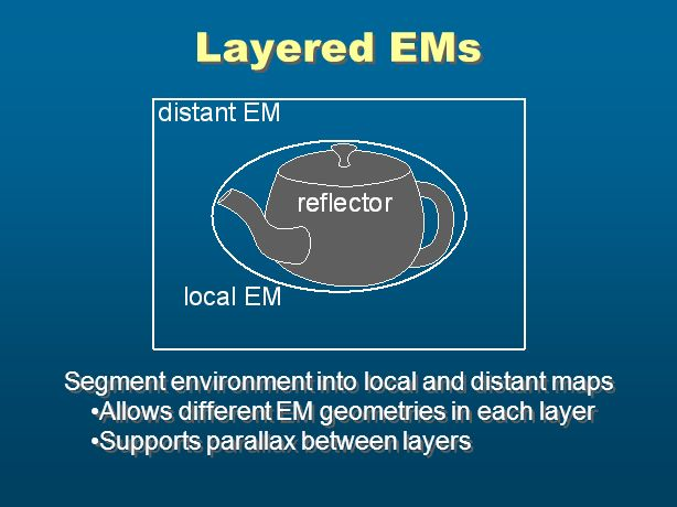 Layered EMs Segment environment into local and distant maps Allows different EM geometries in each layer Supports parallax between layers Segment envi
