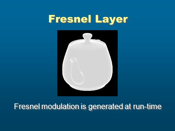 Fresnel Layer Fresnel modulation is generated at run-time