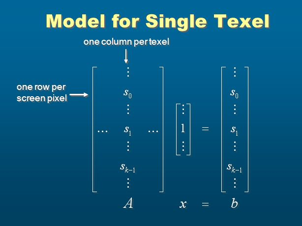 Model for Single Texel one column per texel one row per screen pixel one row per screen pixel