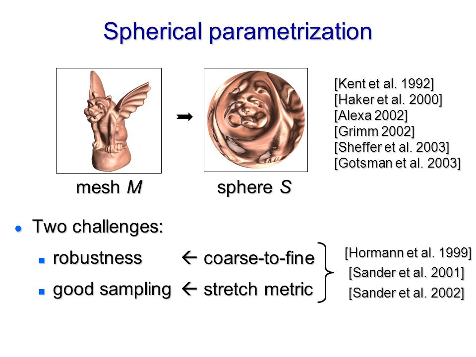 l Two challenges: n robustness n good sampling l Two challenges: n robustness n good sampling Spherical parametrization sphere S mesh M [Sander et al.