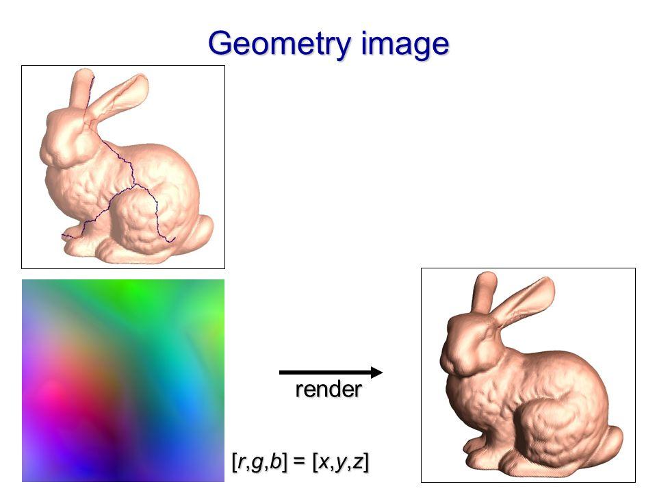 [r,g,b] = [x,y,z] render