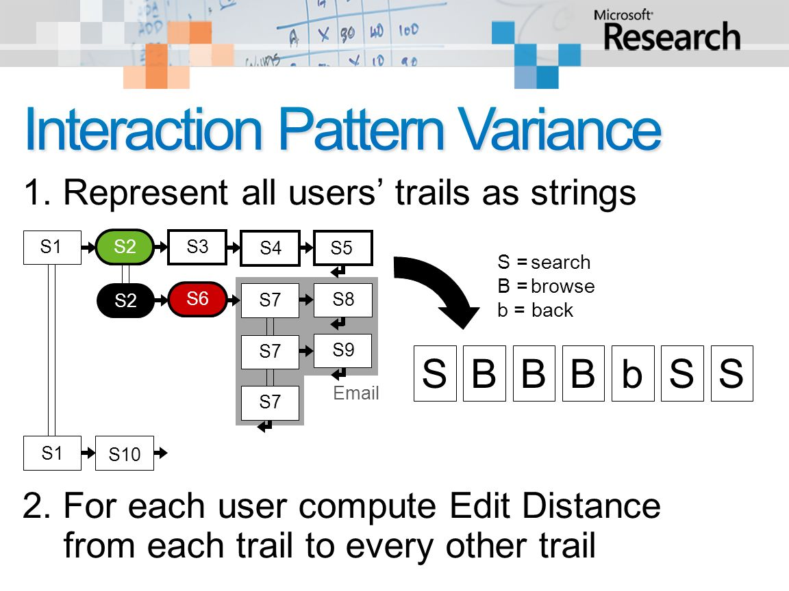 1. Represent all users trails as strings 2.