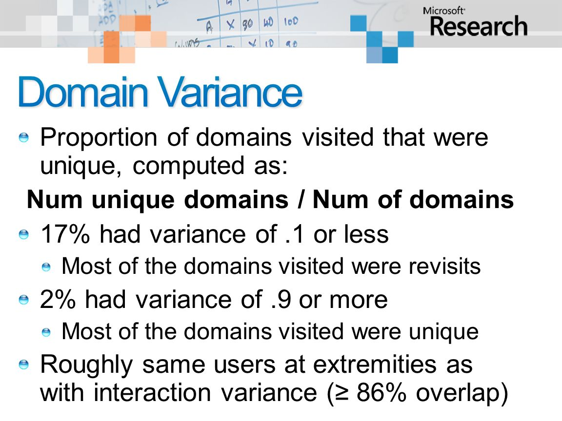 Proportion of domains visited that were unique, computed as: Num unique domains / Num of domains 17% had variance of.1 or less Most of the domains visited were revisits 2% had variance of.9 or more Most of the domains visited were unique Roughly same users at extremities as with interaction variance ( 86% overlap)