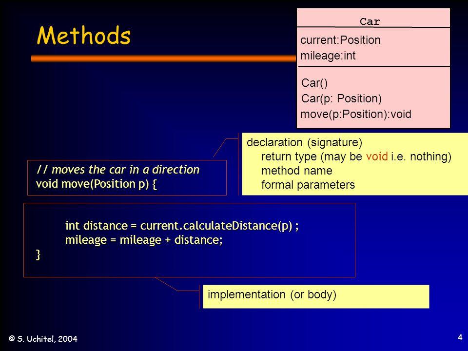 15 © S.Uchitel, 2004 Encapsulation: Using InputReader How does readInt() work.