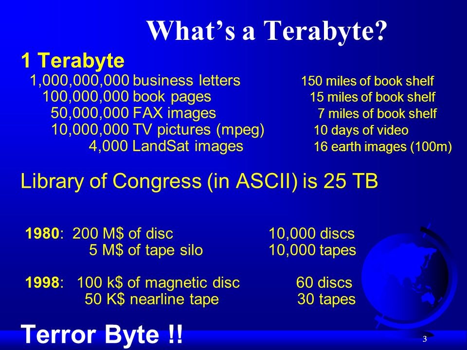 3 Whats a Terabyte.