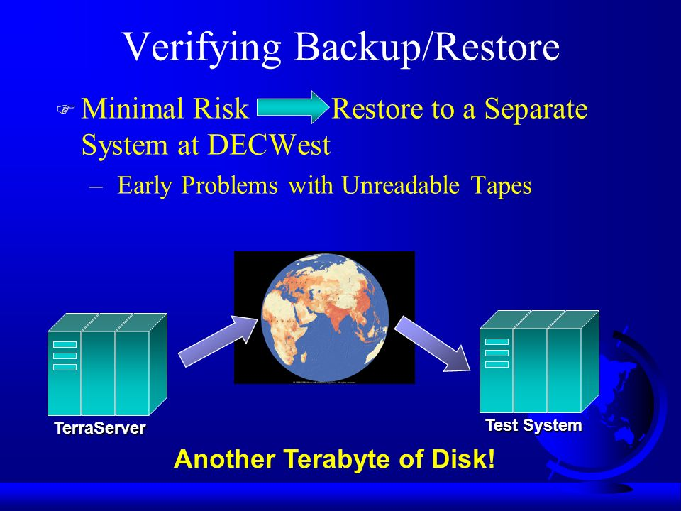 Verifying Backup/Restore F Minimal Risk Restore to a Separate System at DECWest – Early Problems with Unreadable Tapes Test System TerraServer Another Terabyte of Disk!