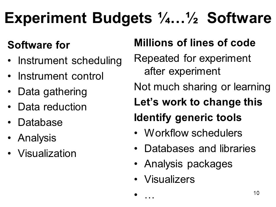 10 Experiment Budgets ¼…½ Software Software for Instrument scheduling Instrument control Data gathering Data reduction Database Analysis Visualization Millions of lines of code Repeated for experiment after experiment Not much sharing or learning Lets work to change this Identify generic tools Workflow schedulers Databases and libraries Analysis packages Visualizers …