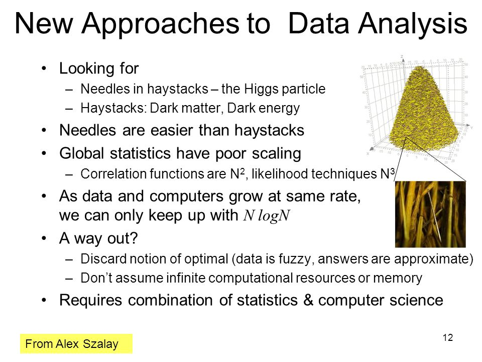 12 New Approaches to Data Analysis Looking for –Needles in haystacks – the Higgs particle –Haystacks: Dark matter, Dark energy Needles are easier than haystacks Global statistics have poor scaling –Correlation functions are N 2, likelihood techniques N 3 As data and computers grow at same rate, we can only keep up with N logN A way out.