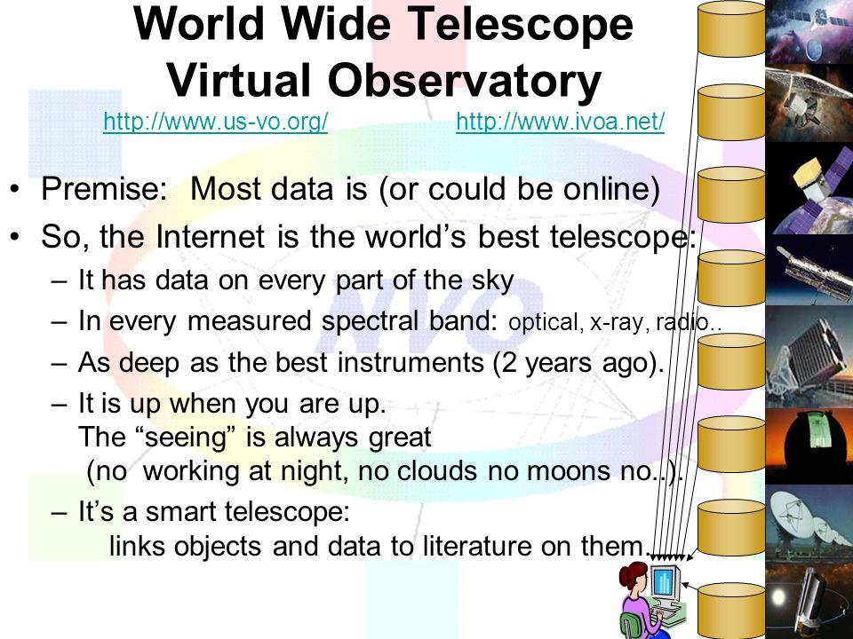 16 World Wide Telescope Virtual Observatory http://www.us-vo.org/ http://www.ivoa.net/ http://www.us-vo.org/http://www.ivoa.net/ Premise: Most data is