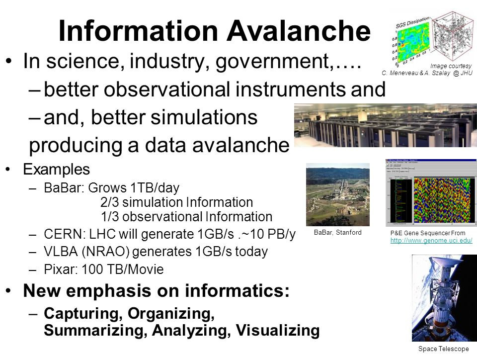 4 Information Avalanche In science, industry, government,….