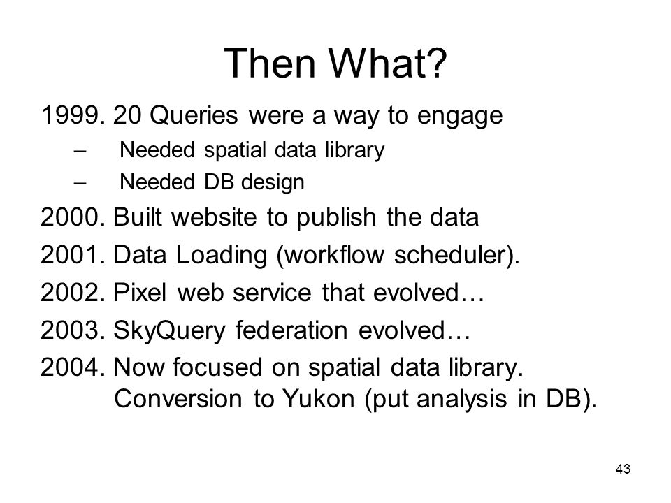 43 Then What? 1999. 20 Queries were a way to engage – Needed spatial data library – Needed DB design 2000. Built website to publish the data 2001. Dat