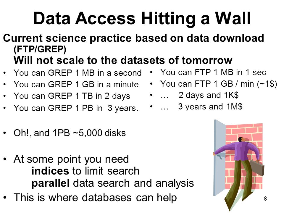 8 Data Access Hitting a Wall Current science practice based on data download (FTP/GREP) Will not scale to the datasets of tomorrow You can GREP 1 MB i