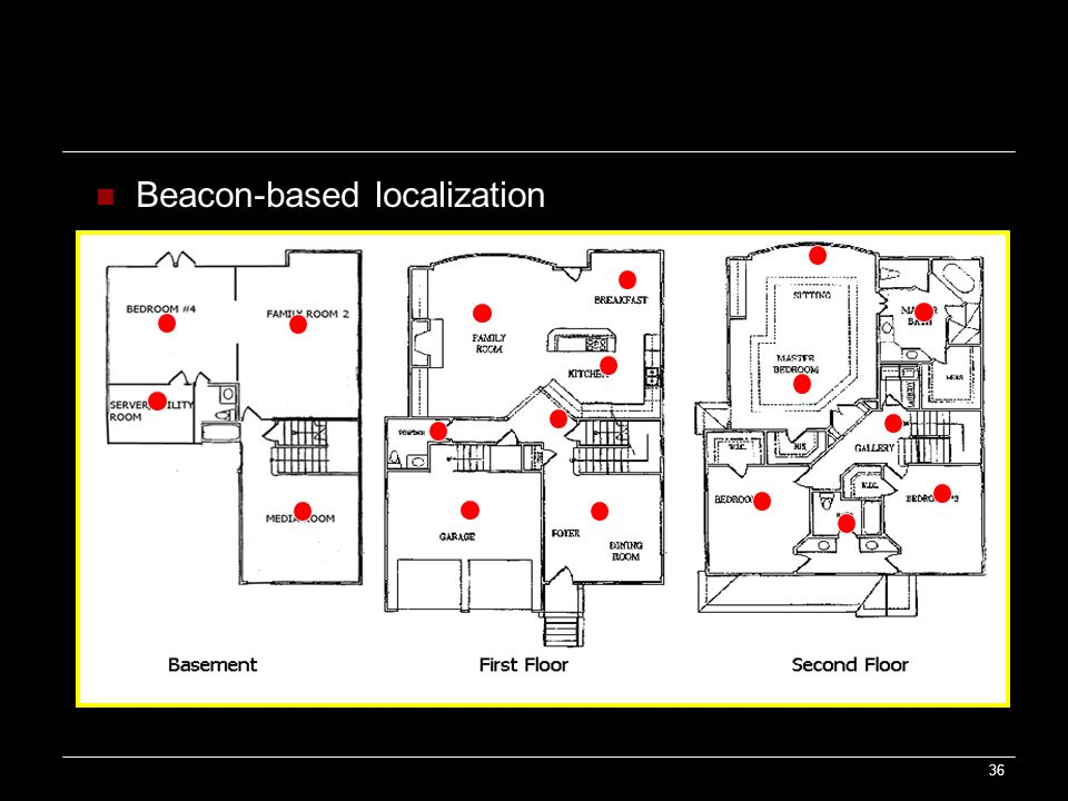 36 Beacon-based localization