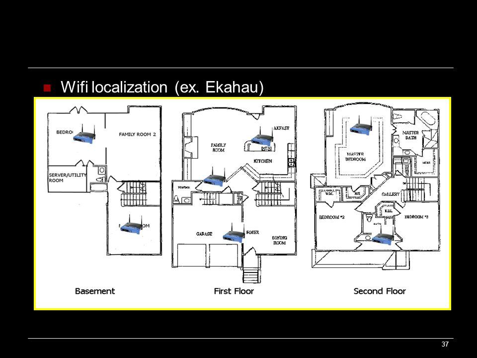 37 Wifi localization (ex. Ekahau)