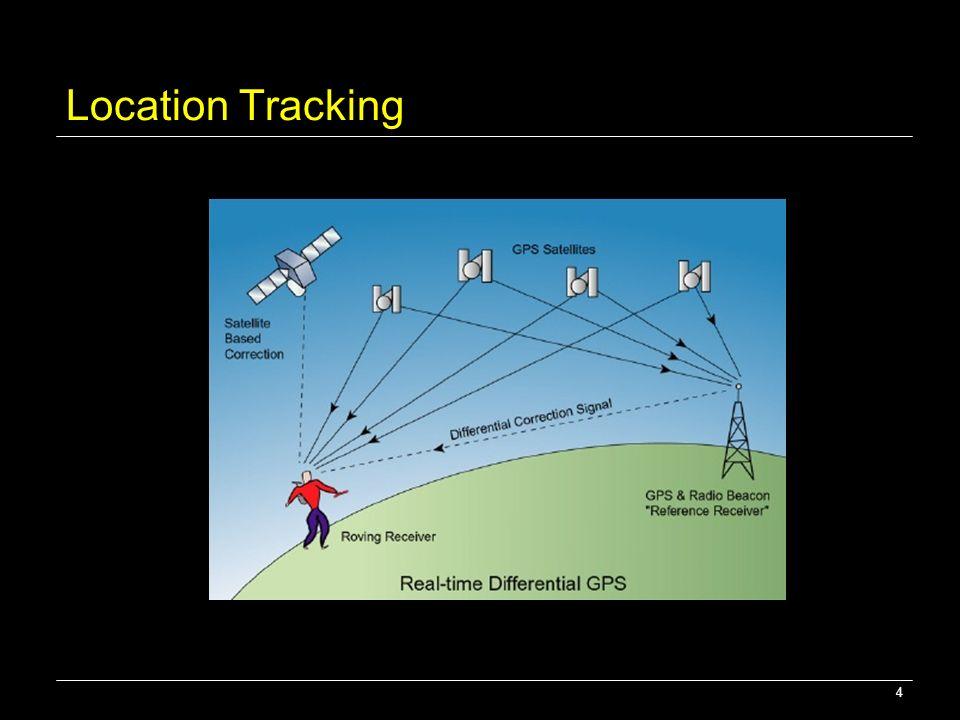 4 Location Tracking