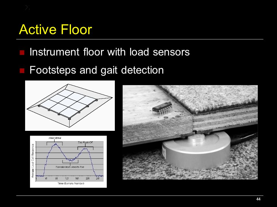 44 Active Floor Instrument floor with load sensors Footsteps and gait detection