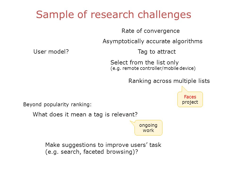 Sample of research challenges User model.