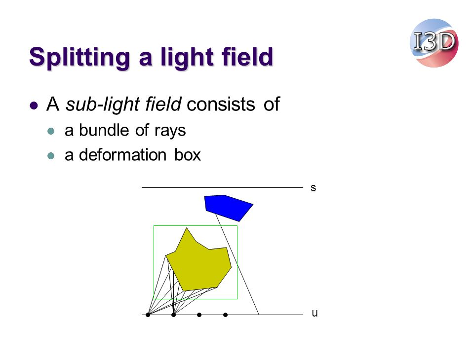 Splitting a light field A sub-light field consists of a bundle of rays a deformation box u s