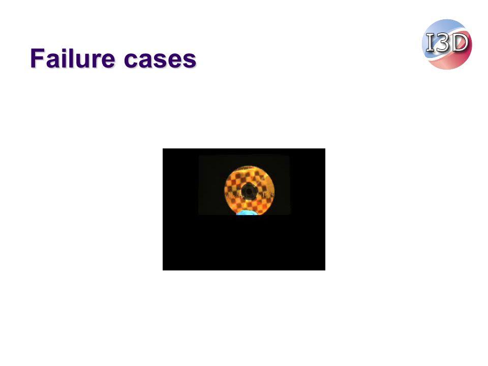 Failure cases
