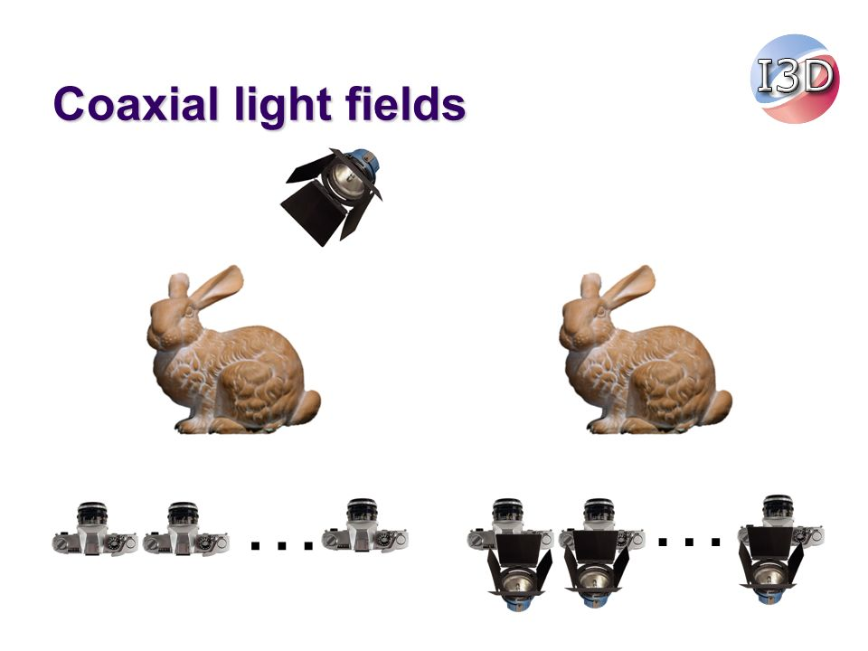 Coaxial light fields … …