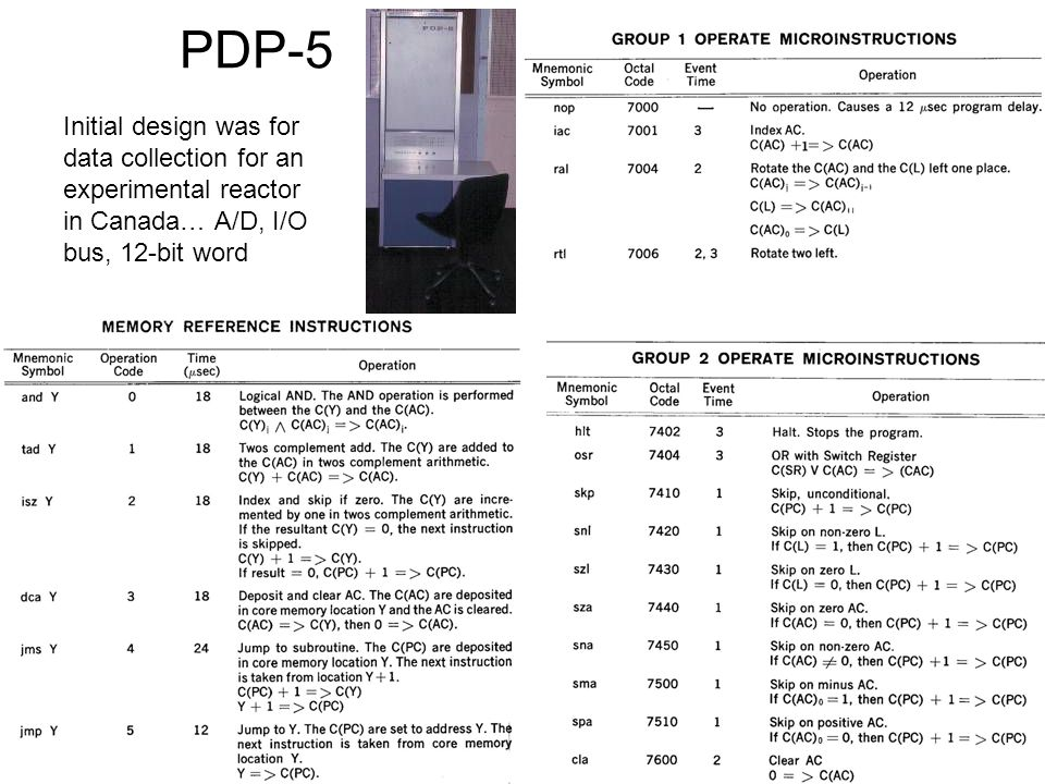 PDP-5 Initial design was for data collection for an experimental reactor in Canada… A/D, I/O bus, 12-bit word