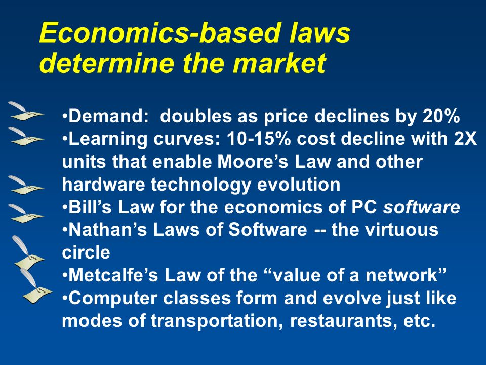 Economics-based laws determine the market Demand: doubles as price declines by 20% Learning curves: 10-15% cost decline with 2X units that enable Moores Law and other hardware technology evolution Bills Law for the economics of PC software Nathans Laws of Software -- the virtuous circle Metcalfes Law of the value of a network Computer classes form and evolve just like modes of transportation, restaurants, etc.