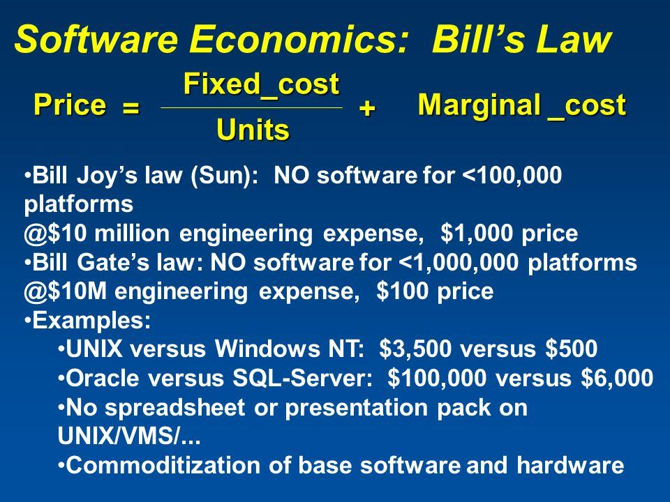 Software Economics: Bills Law Price Fixed_cost Marginal _cost = Units + Bill Joys law (Sun): NO software for <100,000 platforms @$10 million engineeri