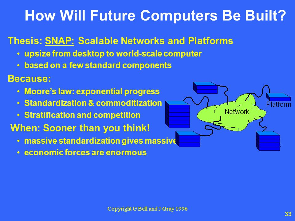 33 Copyright G Bell and J Gray 1996 How Will Future Computers Be Built.